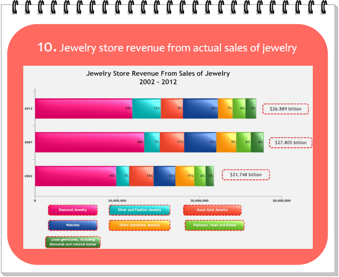 analysis of the indian jewellery industry Global gems and jewellery market  global gems and jewellery market 2015-2019 market analysis of the gems  has created a significant footprint in the indian.
